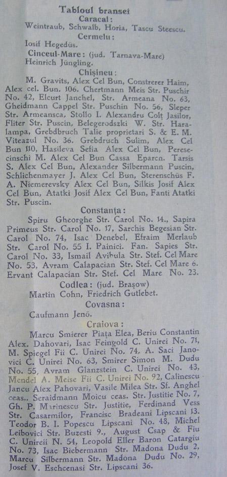 Tabloul Bransei | Orologiul, an V, nr.2 - 1926