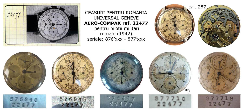 Universal Geneve | Aerocompax | ref. 22477 | cal. 287 | 1942