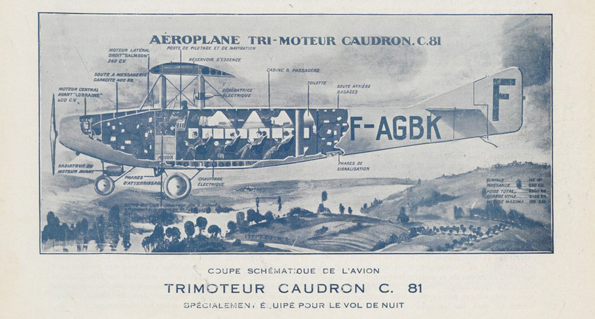"""Bulletin de Renseignements - CFRNA"" | nr. 6 - iunie.1924 [avion Caudron C.81 echipat zbor noapte]"