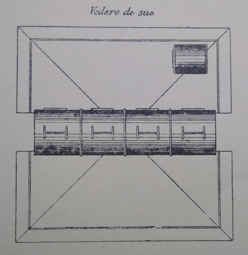 Institutul Meteorologic al Romaniei | Sala Meridiana | 1893
