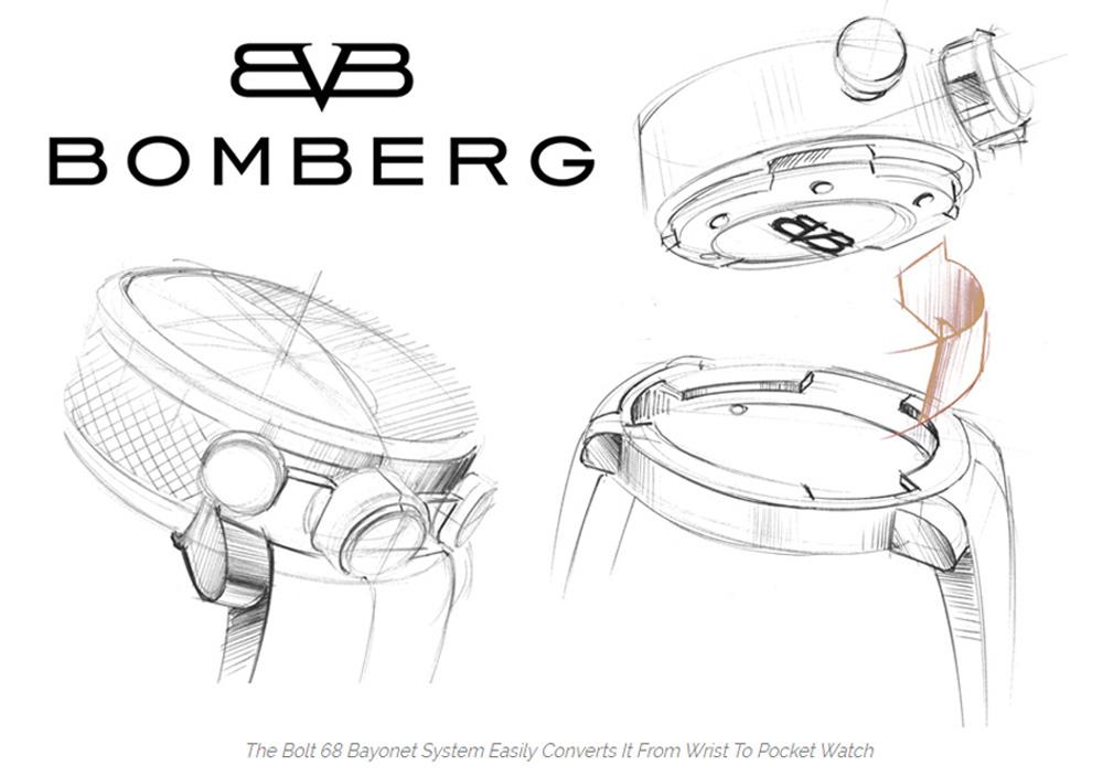 Boomberg bayonet system