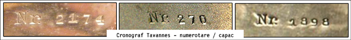 numerotare capace