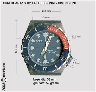 Doxa | dimensions