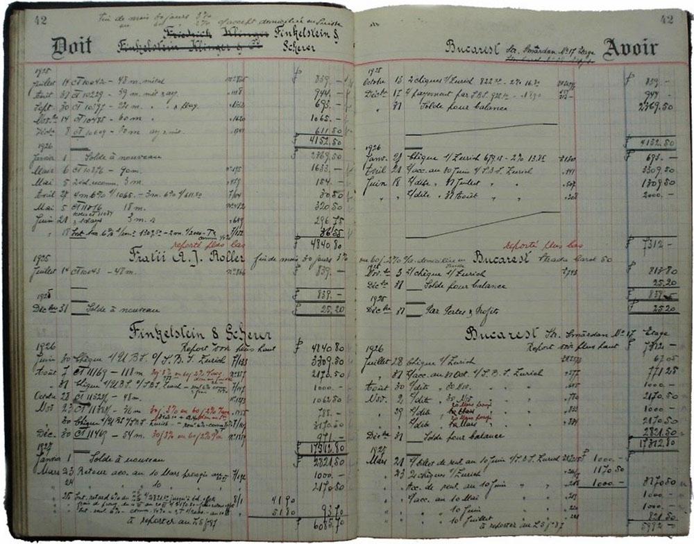 Arhivele Tissot | registul clientilor 1925-1926