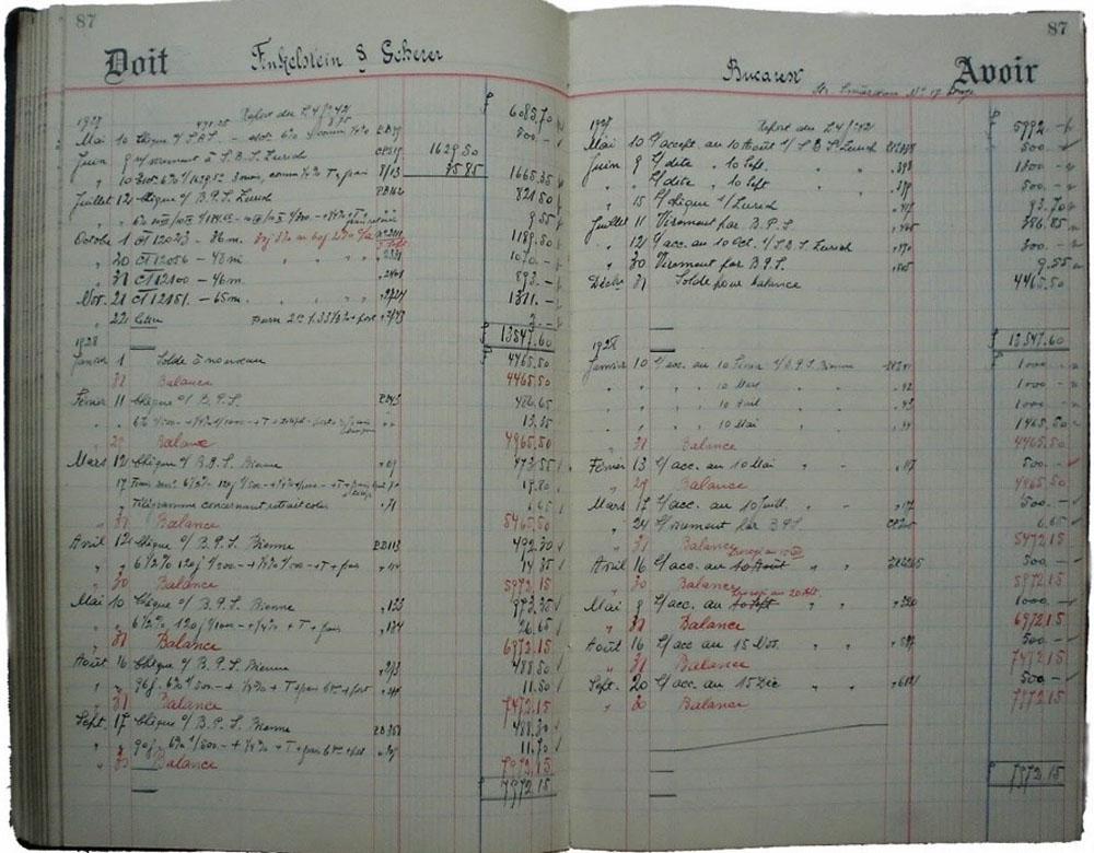 Arhivele Tissot | registul clientilor 1927