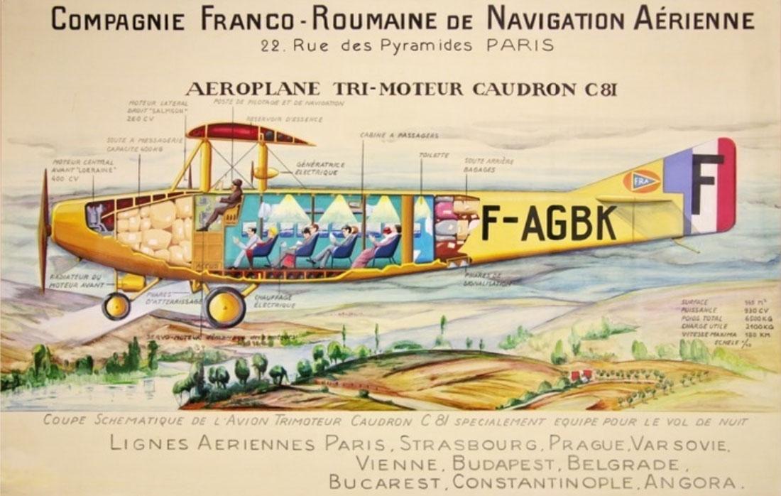 Compania Franco-Romana de Navigatie Aeriana | afis 1923