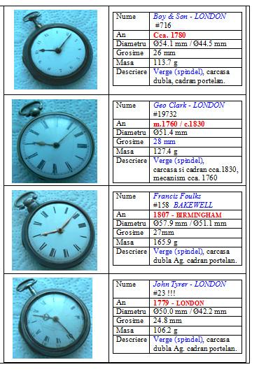 detalii ceasuri | 2