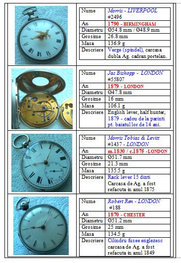 detalii ceasuri | 3