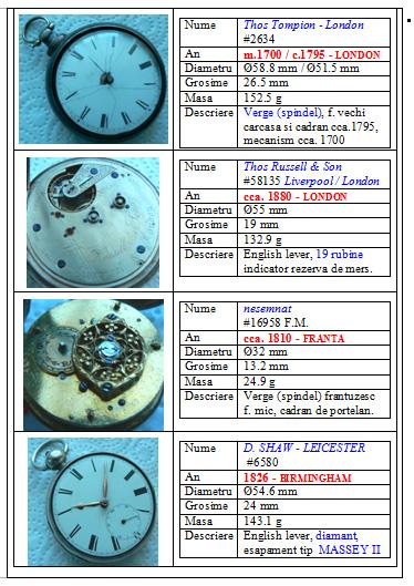 detalii ceasuri | 4