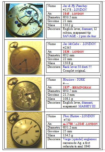 detalii ceasuri | 5