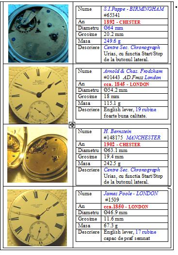 detalii ceasuri | 6