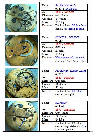 detalii ceasuri | 1
