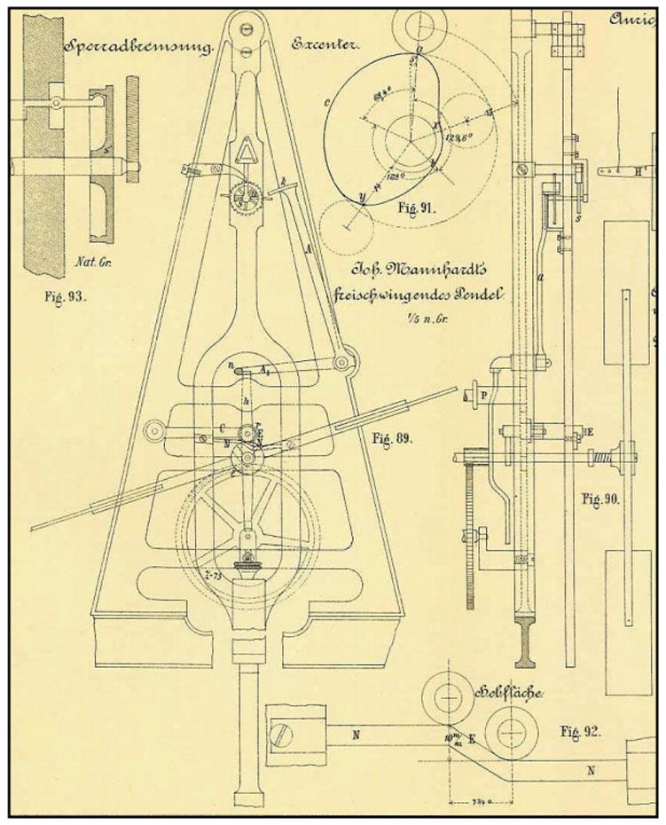 "patent Johann Mannhardt | ""free-swinging pendulum / freischwingendes pendel / pendul cu oscilatie libera"""