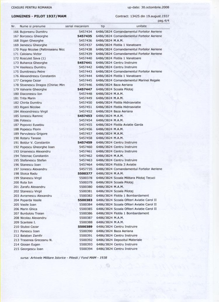 Lista piloti - 4