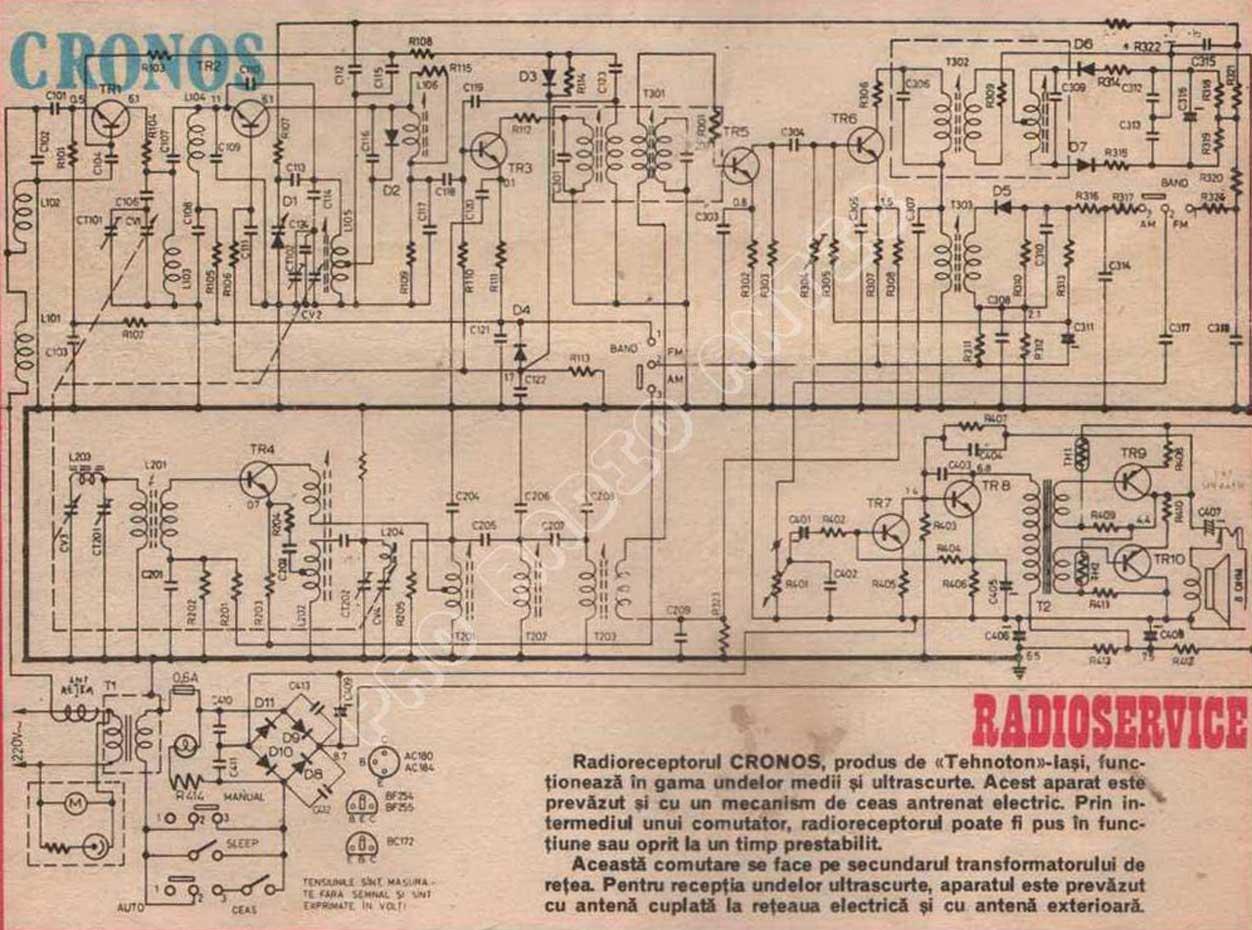 manual Cronos - schema electronica | Electronica Bucuresti (1979)