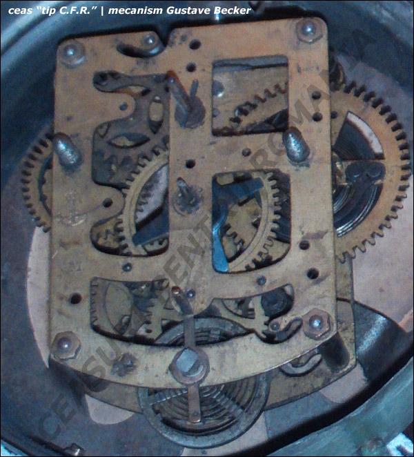 mecanism Gustave Becker
