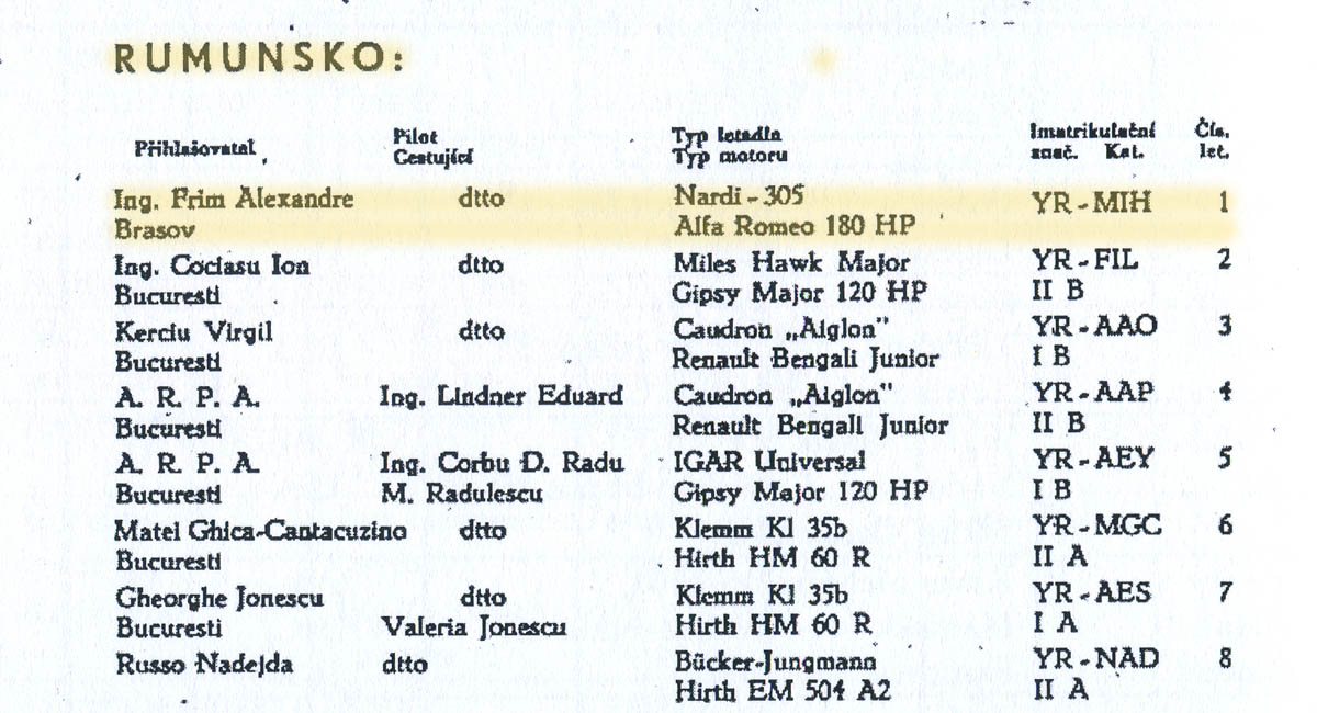 participantii romani la Concursul Aviatic al Micii Antante - 1938 | scand dupa programul competiei (sursa - bibliografie 1)