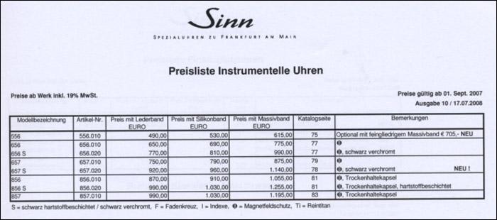 preturi 2008 Sinn 656