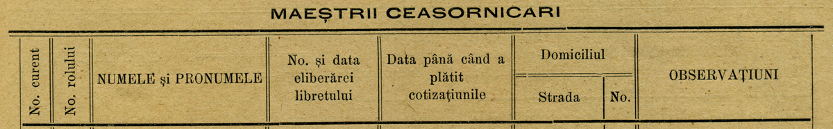 Tabloul breslei | Alex M. Nicolayevitz - Calea Victoriei | 1909